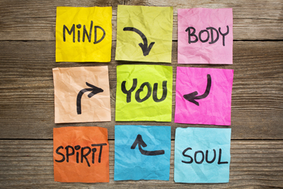 The Relationship of you and your Mind, Body and Soul