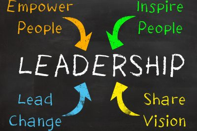 The meaning of leadership - empower people, lead change, inspire people, share vision