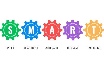 The words SMART in machine cogs. SMART goals stand for specific, measurable, achievable, relevant and time-bound